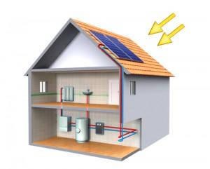 solar thermal installation system set-up